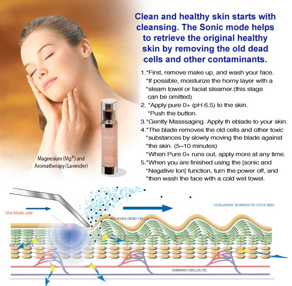Using Rejuvena
