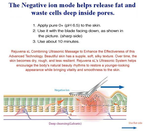Rejuvena Negative Ion Mode